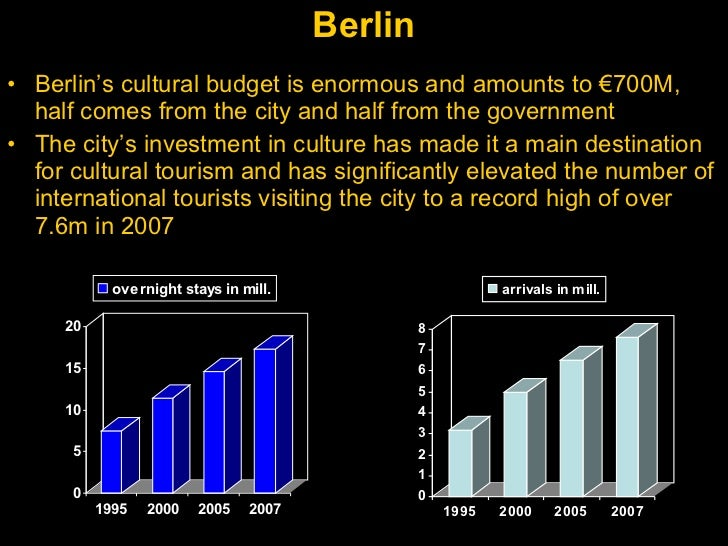 Culture as a Tool for Urban Regeneration Slide 6