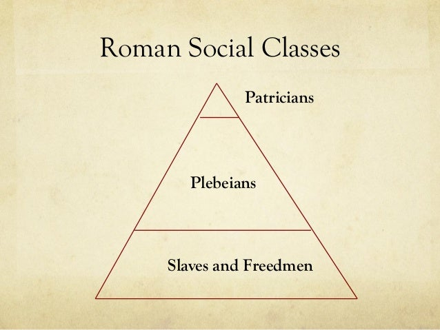 Social class in ancient Rome