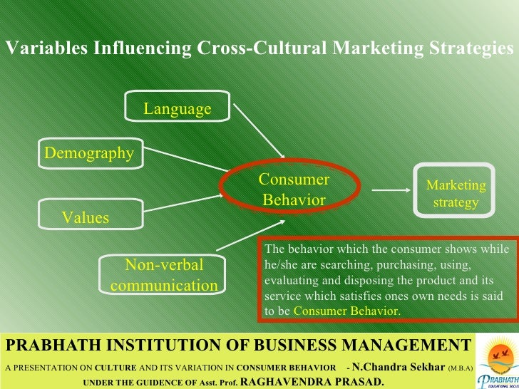 culture and consumer behaviour International journal of business and social science vol 2 no 5 [special issue -march 2011] 109 the impact of cultural factors on the consumer buying behaviors examined.