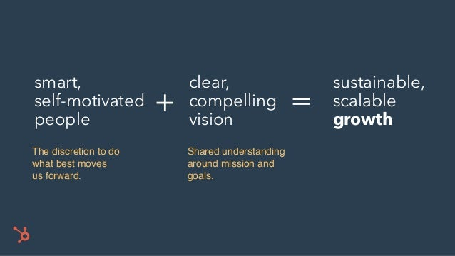 smart, self-motivated people clear, compelling vision + = Shared understanding around mission and goals. The discretion to...