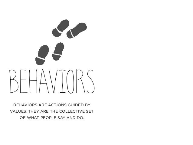 BEHAVIORSBEHAVIORS ARE ACTIONS GUIDED BY VALUES. THEY ARE THE COLLECTIVE SET OF WHAT PEOPLE SAY AND DO.