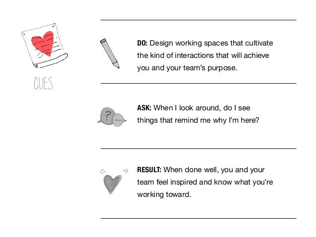 RESULT: When done well, you and your team feel inspired and know what you're working toward. DO: Design working spaces tha...