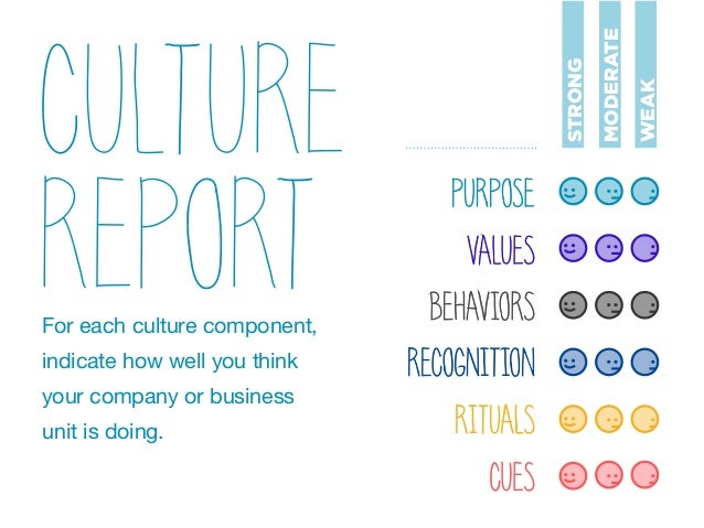 CULTURE REPORTFor each culture component, indicate how well you think your company or business unit is doing. PURPOSE VALU...