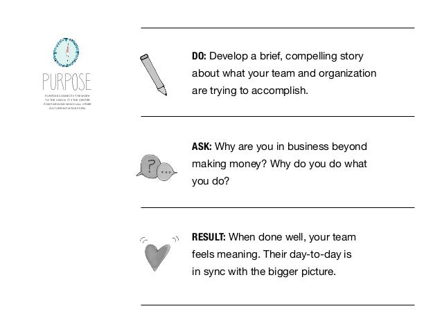 RESULT: When done well, your team feels meaning. Their day-to-day is in sync with the bigger picture. DO: Develop a brief,...