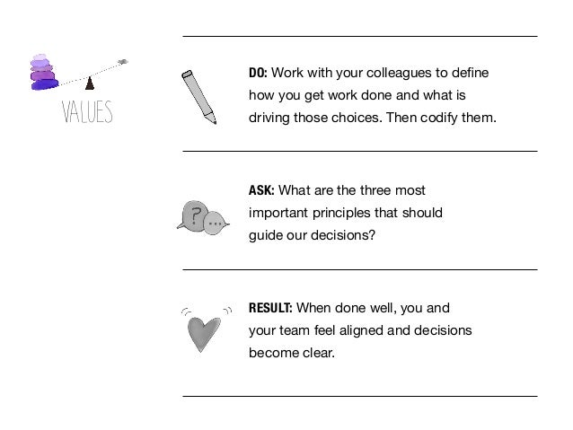RESULT: When done well, you and your team feel aligned and decisions become clear. DO: Work with your colleagues to define...