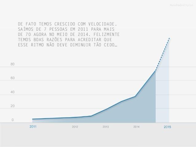 DE FATO TEMOS CRESCIDO COM VELOCIDADE. SAÍMOS DE 7 PESSOAS EM 2011 PARA MAIS DE 70 AGORA NO MEIO DE 2014. FELIZMENTE TEMOS...
