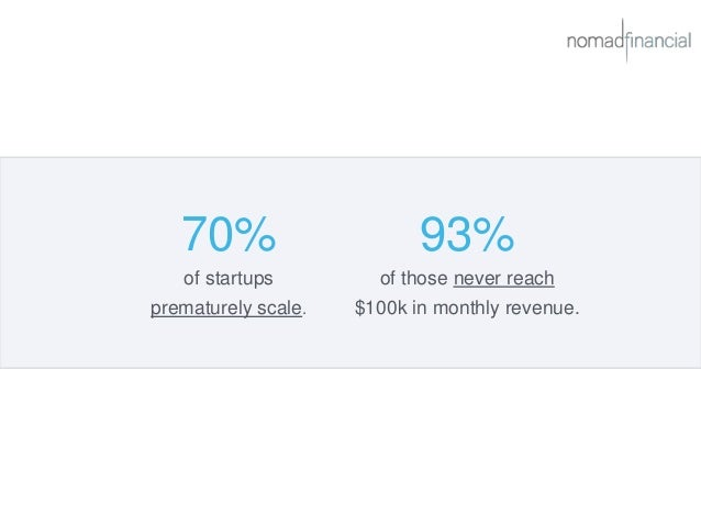 70% of startups prematurely scale. 93% of those never reach $100k in monthly revenue.