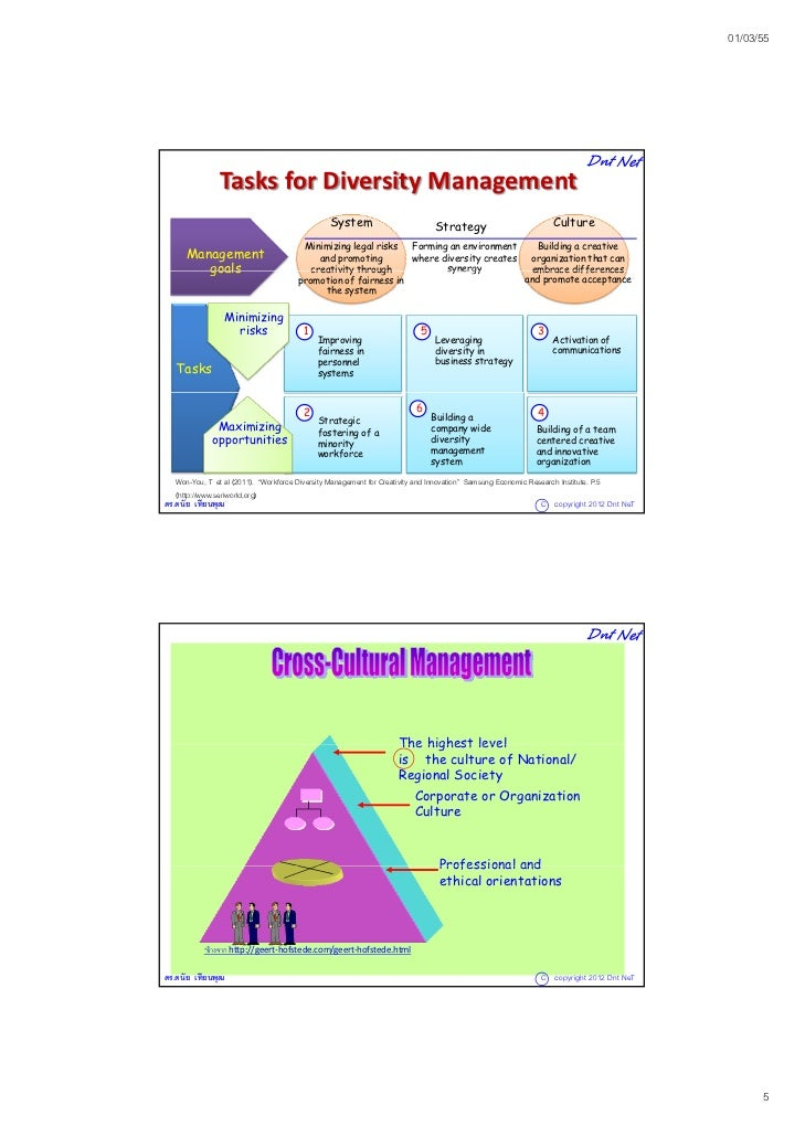 Japanese management culture