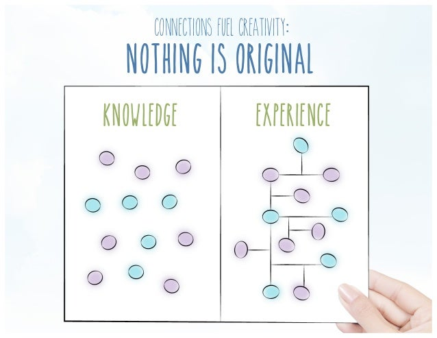Connections fuel creativity Nothing is original knowledge experience