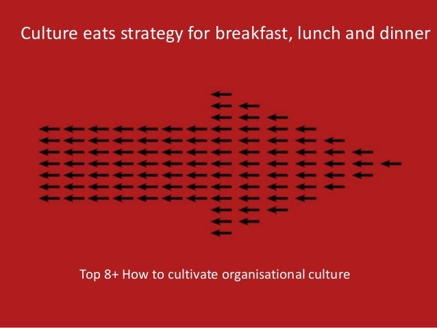 Culture eats strategy for breakfast, lunch and dinner  Top 8+ How to cultivate organisational culture