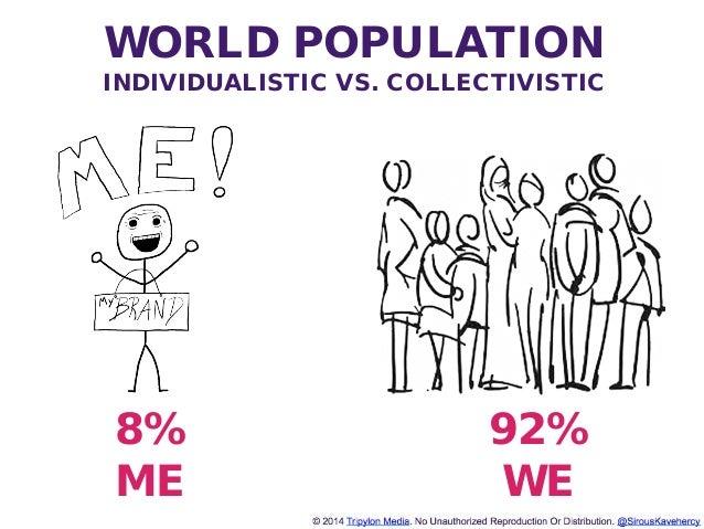 http://www.tripylonmedia.com 8% ME 92% WE WORLD POPULATION INDIVIDUALISTIC VS. COLLECTIVISTIC