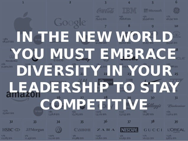 http://www.tripylonmedia.com IN THE NEW WORLD YOU MUST EMBRACE DIVERSITY IN YOUR LEADERSHIP TO STAY COMPETITIVE