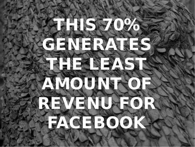 http://www.tripylonmedia.com THIS 70% GENERATES THE LEAST AMOUNT OF REVENU FOR FACEBOOK