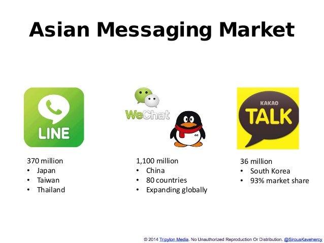 http://www.tripylonmedia.com Asian Messaging Market 370 million • Japan • Taiwan • Thailand 1,100 million • China • 80 cou...