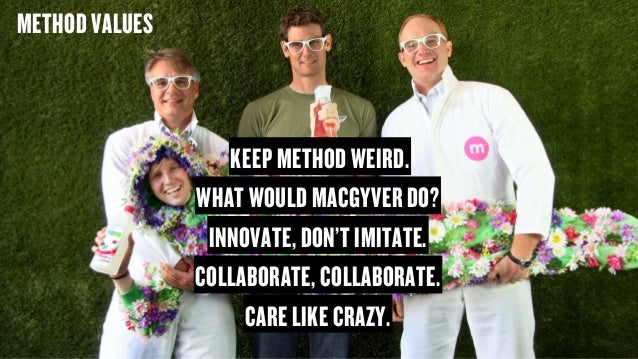 Copyright © 2015 Wonder Group. wonderagency.com KEEP METHOD WEIRD. WHAT WOULD MACGYVER DO? INNOVATE, DON'T IMITATE. COLLAB...