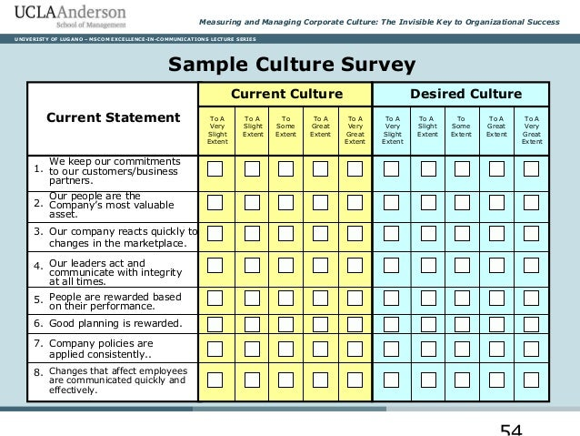 Culture should be part of a company's business plan
