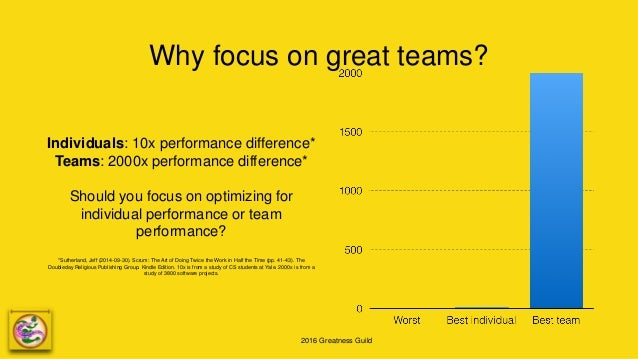 2016 Greatness Guild Why focus on great teams? Individuals: 10x performance difference* Teams: 2000x performance differenc...