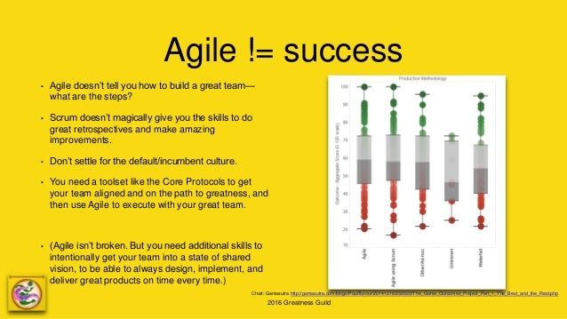 2016 Greatness Guild Agile != success • Agile doesn't tell you how to build a great team— what are the steps? • Scrum does...