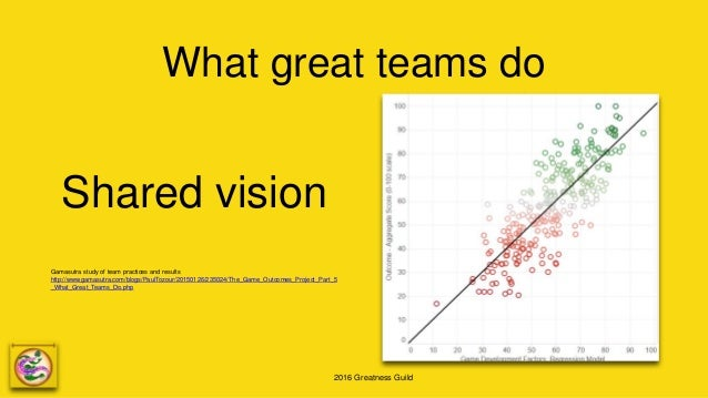 2016 Greatness Guild Shared vision Gamasutra study of team practices and results http://www.gamasutra.com/blogs/PaulTozour...