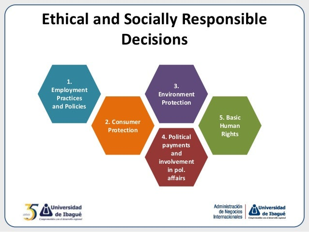 organizational responsibility and ethics paper Check out our top free essays on organizational responsibility and ethics paper for healthcare shortages to help you write your own essay.
