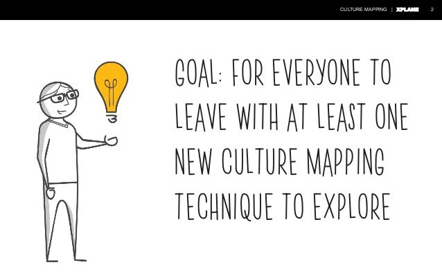 Culture Design: Mapping Your Company Culture Slide 2