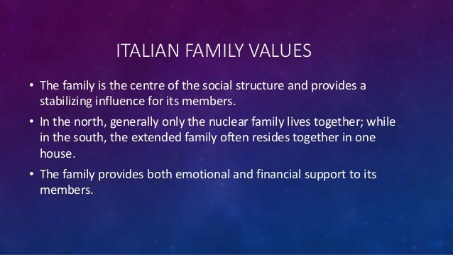 italian family culture essay Chinese culture (simplified chinese: 中华文化 traditional chinese: 中華文化 pinyin: zhōnghuá wénhuà) is one of the world's oldest cultures, originating thousands of years ago the area in which the culture is dominant covers a large geographical region in east asia with customs and traditions varying greatly between.