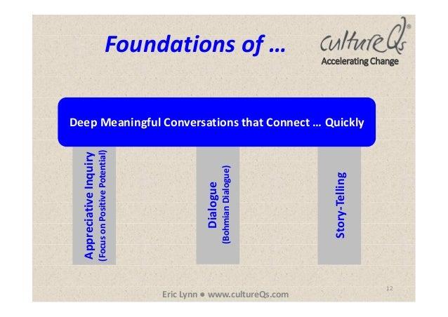 12 Eric Lynn ● www.cultureQs.com Accelerating Change Foundations of … AppreciativeInquiry (FocusonPositivePotential) Dialo...