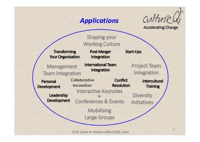 16 Eric Lynn ● www.cultureQs.com Accelerating Change Applications Leadership Development Project Team Integration Mobilisi...