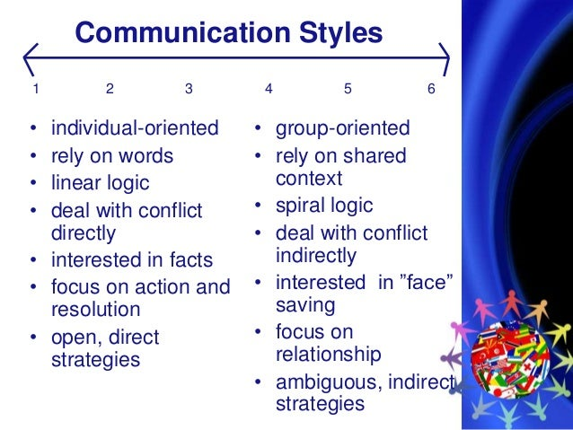 language barriers misunderstandings lead to conflict and an ultimate connection Identify the barriers to effective interpersonal relationships  the ultimate source of  overload 3 gender barrier 4 language barrier - ambiguity 4.