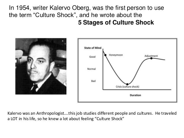 What stage of culture shock is kelly s family experiencing