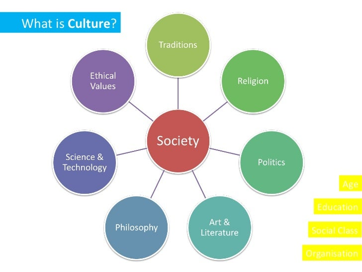 defining my culture When i think about defining my generation's outlook each generation has cultural and global events that have shaped their mindset and culture.
