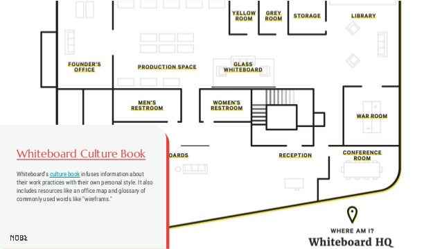 Whiteboard Culture Book Whiteboard's culture book infuses information about their work practices with their own personal s...