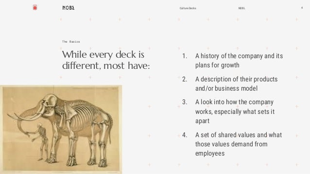 While every deck is different, most have: 1. A history of the company and its plans for growth 2. A description of their p...