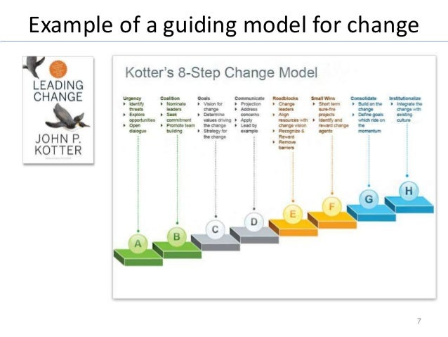 example of change model First thing i want to say is that i love your blog  so many interesting thoughts on leadership, and practical examples one topic i'd really like to have your view on is around leading change my company is willing to have a more structured model for change management and as head of od i've been.