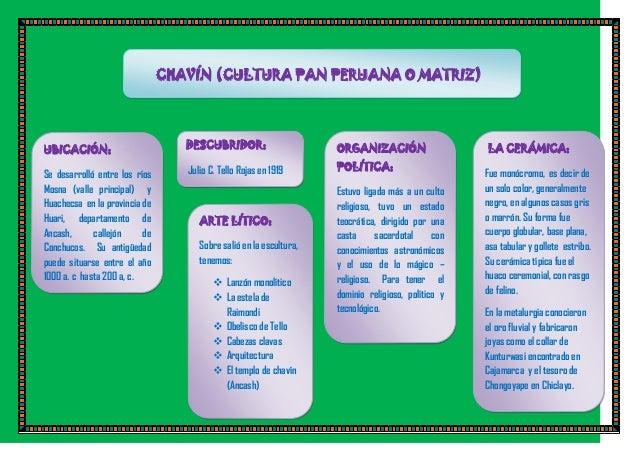 CHAVÍN (CULTURA PAN PERUANA O MATRIZ)UBICACIÓN:Se desarrolló entre los ríosMosna (valle principal) yHuachecsa en la provin...