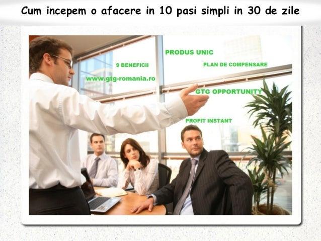 Cum incepem o afacere in 10 pasi simpli in 30 de zile