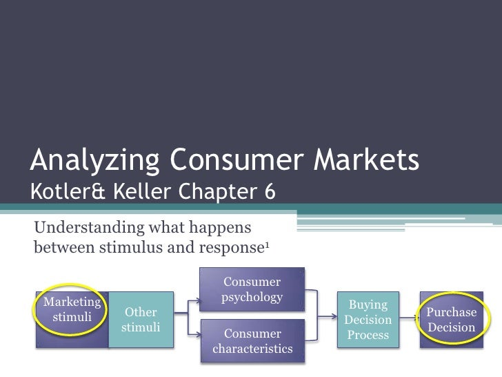 Analyzing Consumer MarketsKotler & Keller Chapter 6<br />Understanding what happens between stimulus and response1<br />Co...