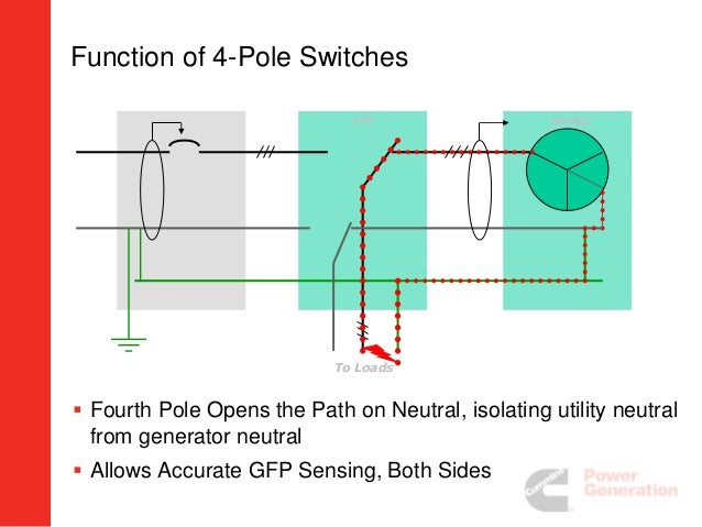 ats grounding issues installation considerations 11 638?cbd1453009624 3 pole transfer switch wiring diagram efcaviation com Three Pole Light Switch at soozxer.org