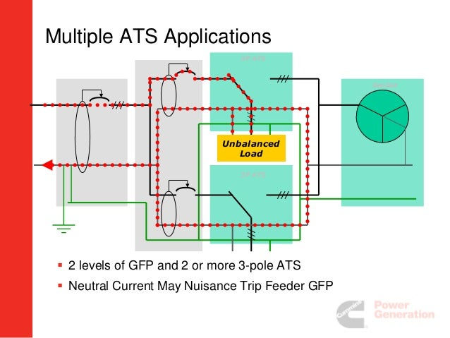 ats-grounding-issues-installation-considerations-12-638  Phase Ground Fault Wiring Diagram on ground fault breaker wiring spa, ground fault wire, ground fault connector, ground fault lights, ground fault circuit diagram, ground fault circuit layout, breaker panel diagram, ground fault transformer, ground fault switch wiring, electrical breaker box diagram, ground fault sensor, ground fault voltage, ground fault receptacle wiring, ground fault relay, ground fault plug,