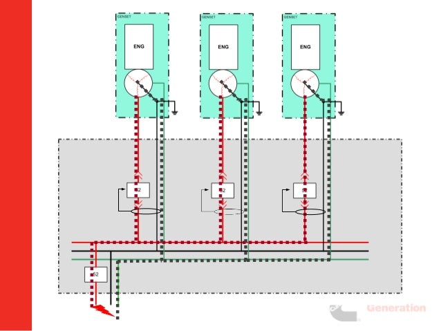 Factory Esd Grounding System Design Applications in addition Electrical Hazards Improper Grounding further A Un S A Newweb additionally Attachment furthermore . on article 250 grounding and bonding