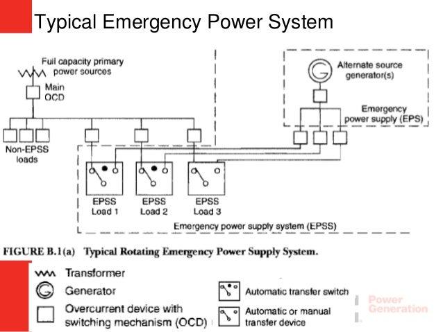 katolight generator wiring diagram