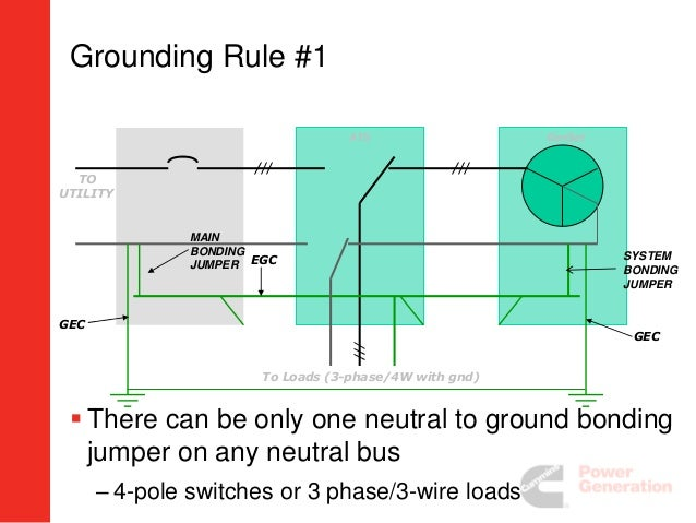 ats grounding issues installation considerations 7 638?cb=1453009624 ats, grounding issues & installation considerations 3 pole 4 wire grounding diagram at bakdesigns.co