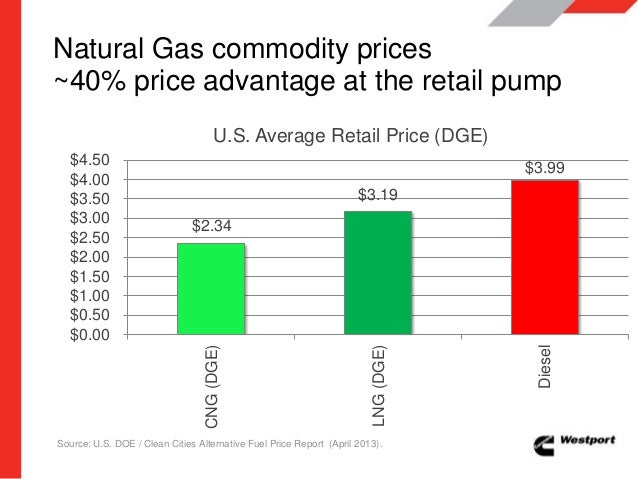 Doe Fuel Oil Natural Gas