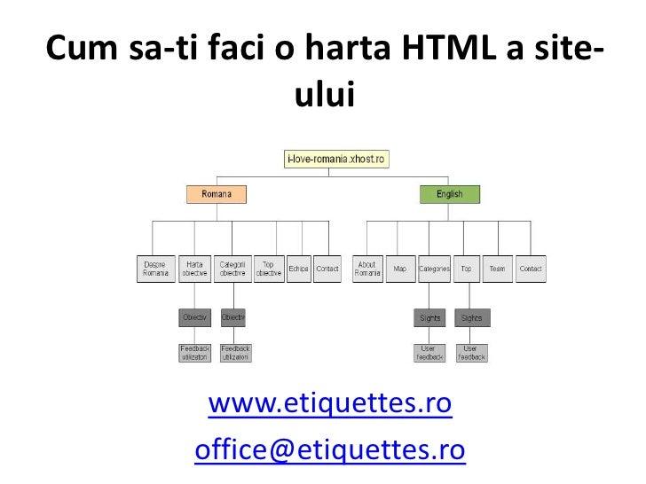 Cum sa-tifaci o harta HTML a site-ului<br />www.etiquettes.ro<br />office@etiquettes.ro<br />
