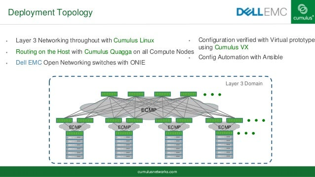 Building Scalable Data Center Networks