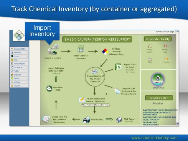 Track Chemical Inventory (by container or aggregated)       Import     Inventory                                      www....