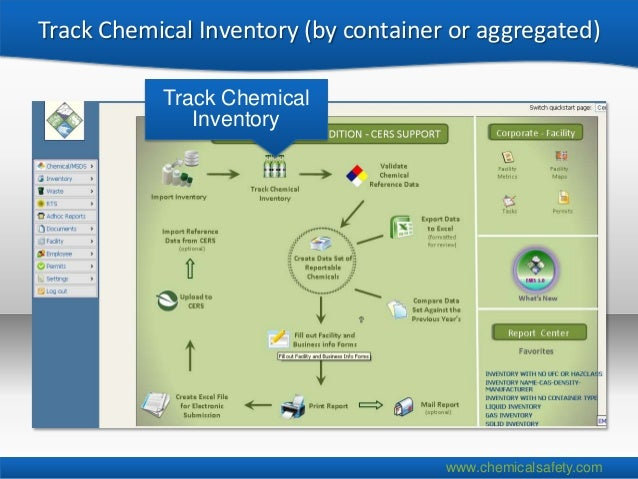Track Chemical Inventory (by container or aggregated)           Track Chemical              Inventory                     ...