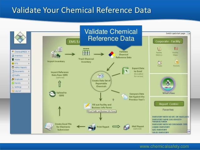Validate Your Chemical Reference Data                   Validate Chemical                    Reference Data               ...