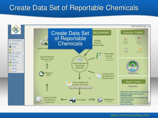 Create Data Set of Reportable Chemicals            Create Data Set             of Reportable              Chemicals       ...
