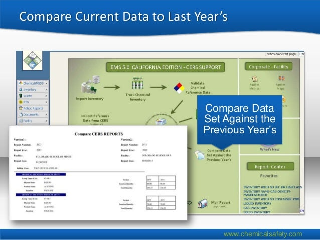 Compare Current Data to Last Year's                              Compare Data                              Set Against the...